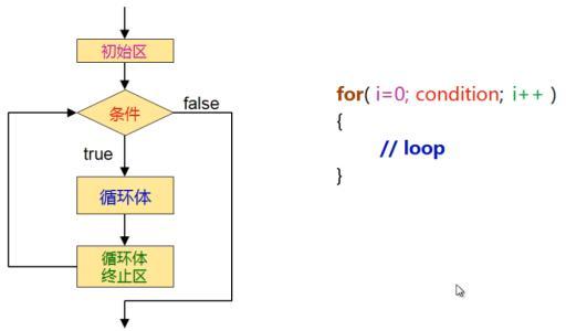 u=111097559,893733076&fm=26&gp=0.jpg